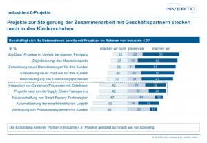 Projekte zur Zulieferer-Integration 'in Kinderschuhen'