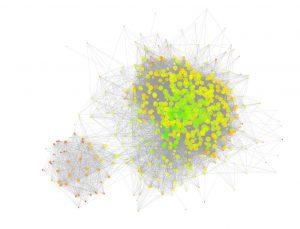 """Twitter Follows Interconnectedness""(CC BY 2.0)bysjcockell"