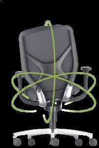 3-D-dynamische Sitzkonzepte fördern Bewegung und Konzentrationsleistung