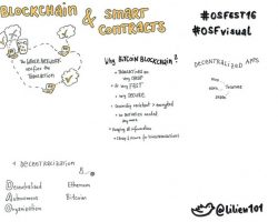 Flickr OuiShare osf2016_Blockchain_Smart Contracts_fabitz